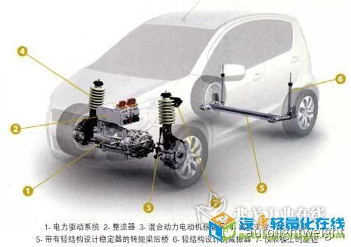电力驱动和轻量化并重