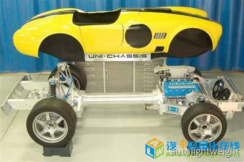 新概念Uni-Chassis电动车轻量化底盘减重10%