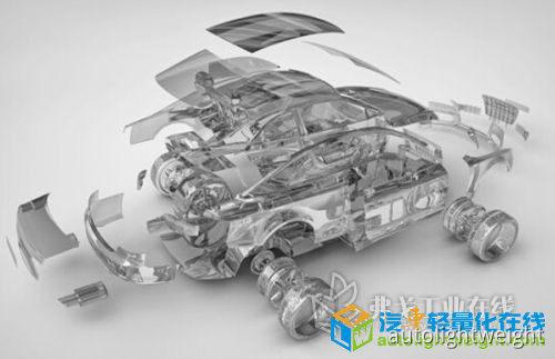 专家:电动汽车发展的关键在轻量化