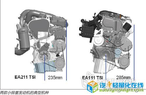 现代汽车发动机及其组件的轻量化