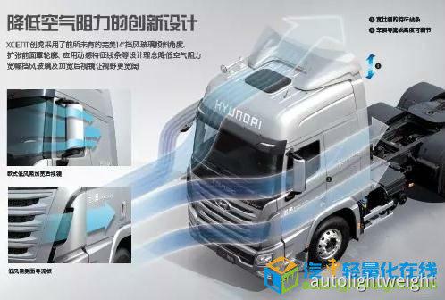 节油高效四川现代推出创虎轻量化车型