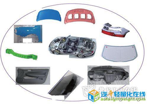 汽车节能减排与轻量化技术路径