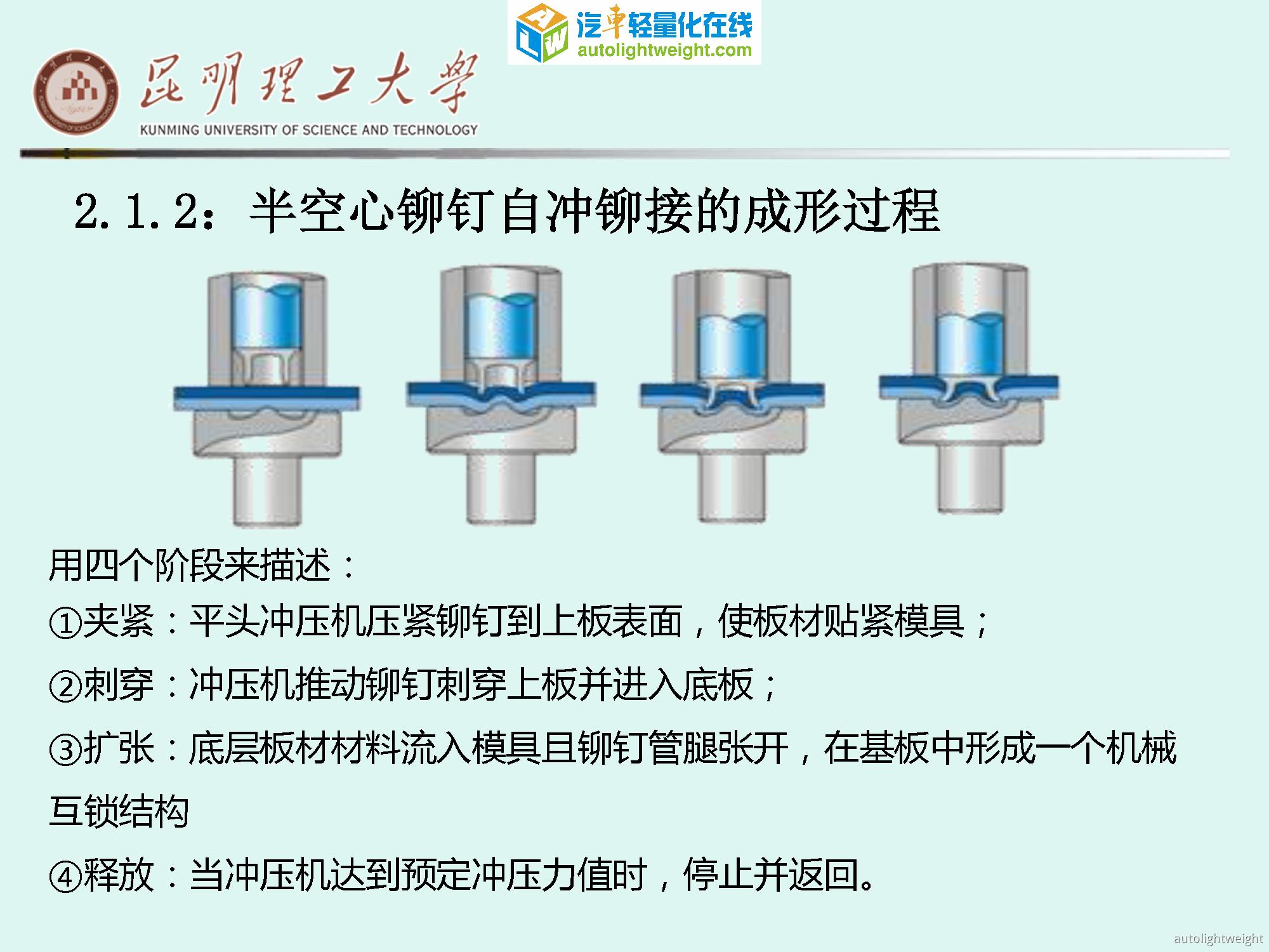 自冲铆接新技术_页面_05.png