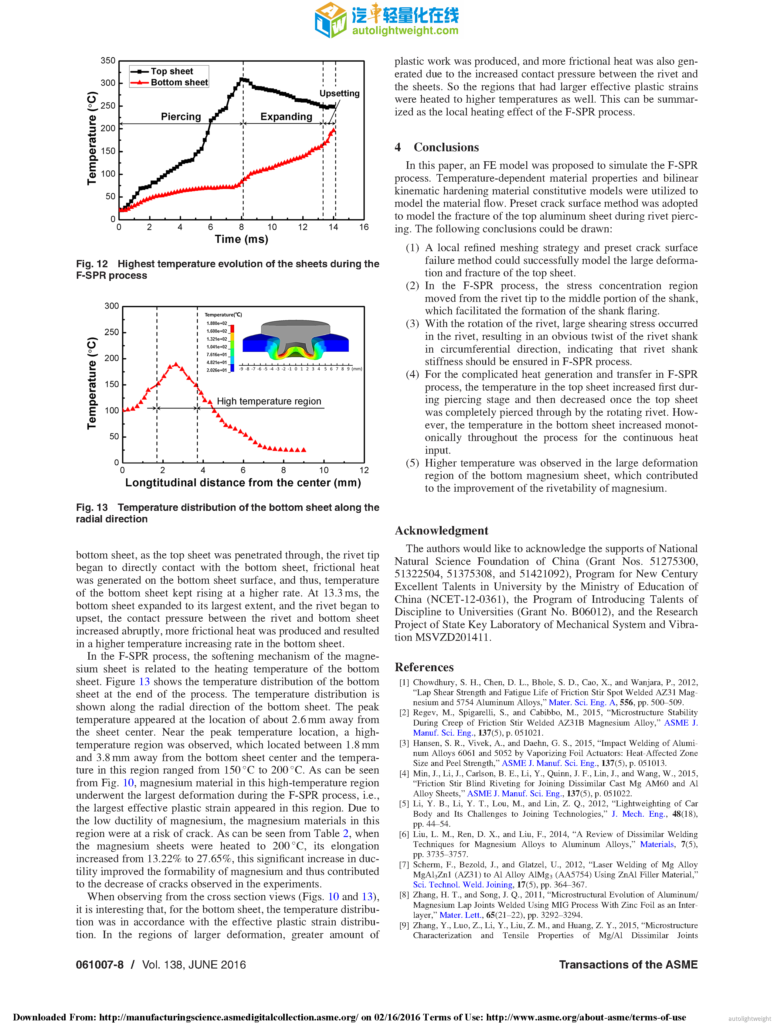 Modeling of Friction Self-Piercing Riveting of Aluminum to Magnesium_页面_8.png