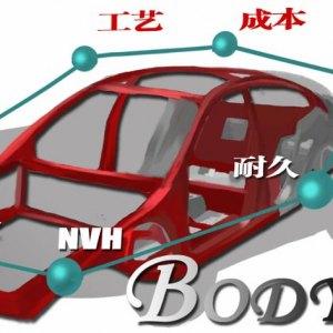 汽车轻量化技术路径