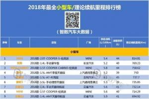 【智數汽車®】2018年最全小型車、小型SUV理論續航里程排行榜